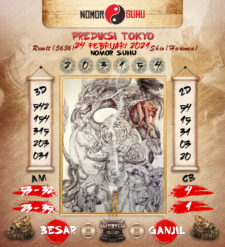 Tokyo Togel Temperature Forecast Poetry February 24, 2021 Wednesday