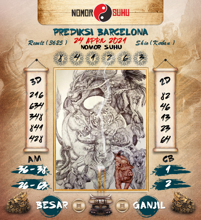 2021 24 April, angka perkiraan suhu togel Barcelona