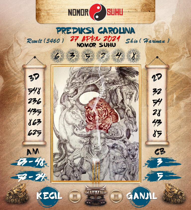 Puisi Ramalan Suhu Togel Carolina 27 April 2021 Selasa