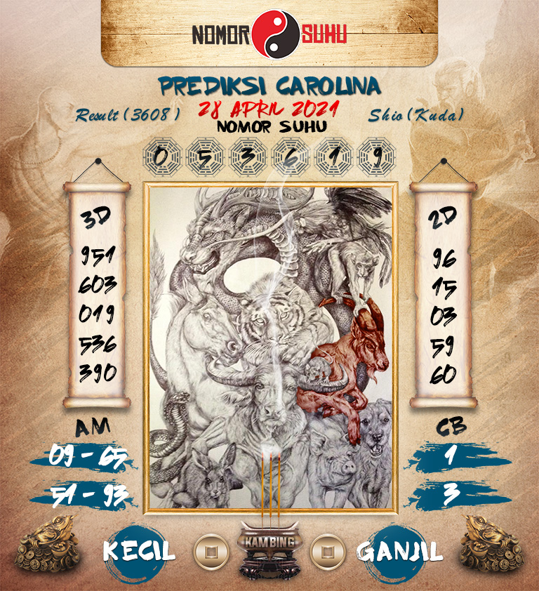 Puisi Ramalan Suhu Togel Carolina 28 April 2021 Rabu