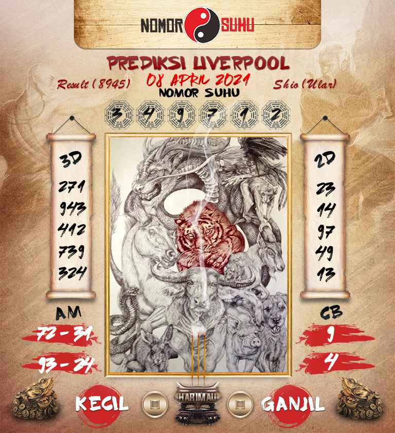 Puisi ramalan suhu Togel Liverpool 8 April 2021 Kamis