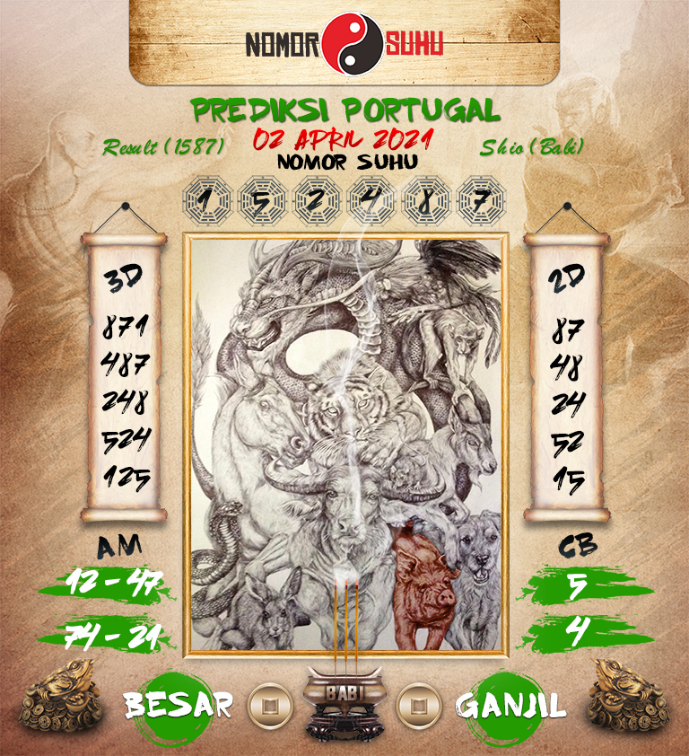 Puisi ramalan suhu Togel Portugal 2 April 2021 Jumat
