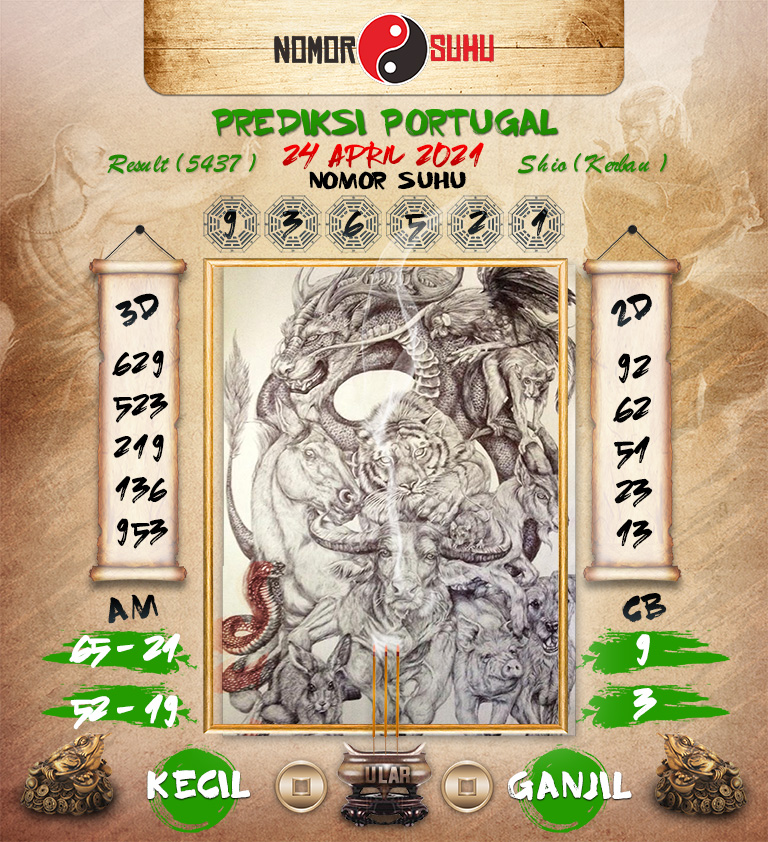 Puisi ramalan suhu togel Portugal 24 April 2021 Sabtu