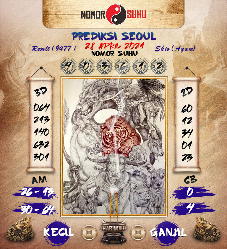 Puisi ramalan suhu Togel Seoul 28 April 2021 Rabu