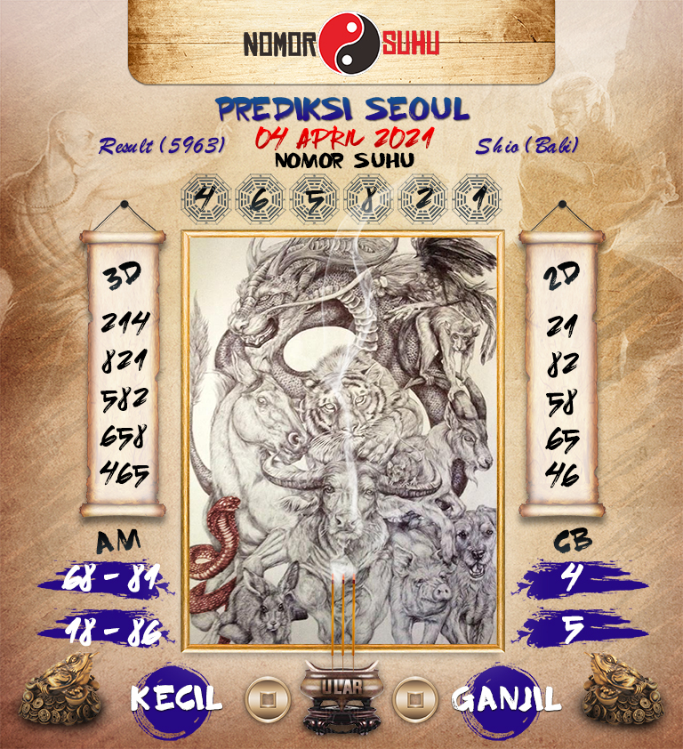 Puisi ramalan suhu Togel Seoul 4 April 2021 Minggu
