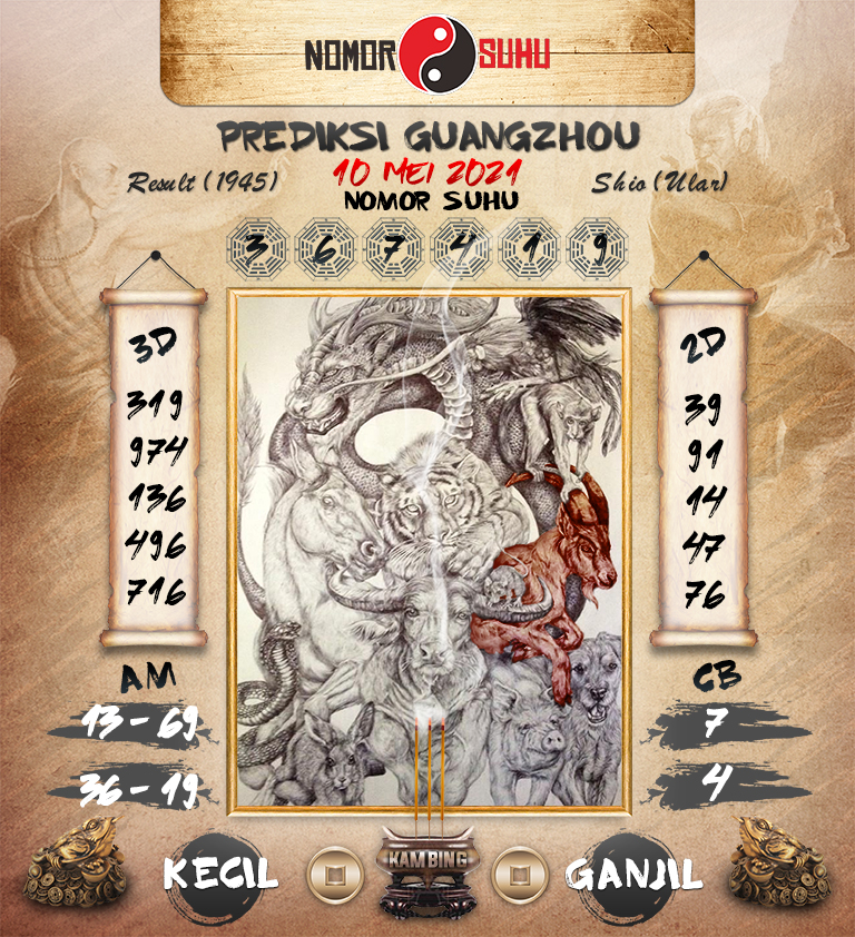 Poetry forecast for Guangzhou Togel temperature 10 May 2021 Monday