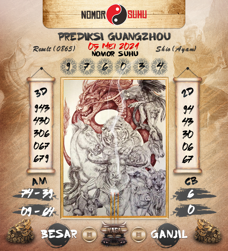 Poetry forecast for Guangzhou Togel temperature May 5, 2021 Wednesday