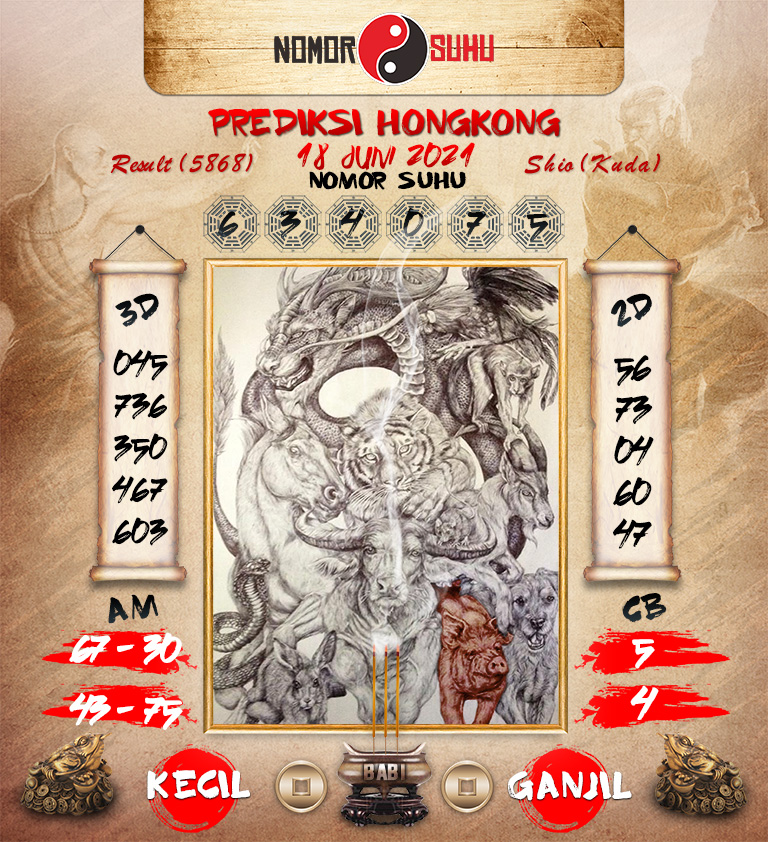 Hong Kong Togel Temperature Forecast Poetry 18 June 2021 Friday