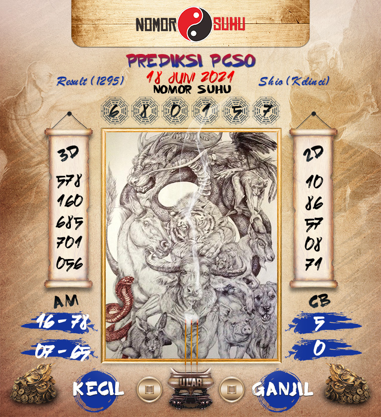 PCSO Togel Temperature Forecast Poetry June 18 2021 Friday – Predictive