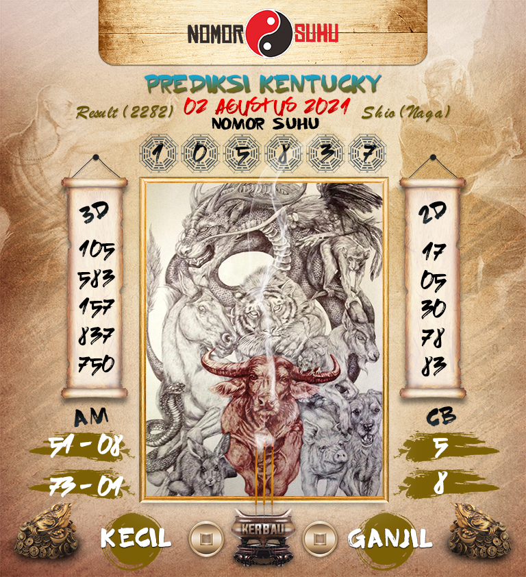 Kentucky Togel Temperature Prediction Poem August 2, 2021 Monday