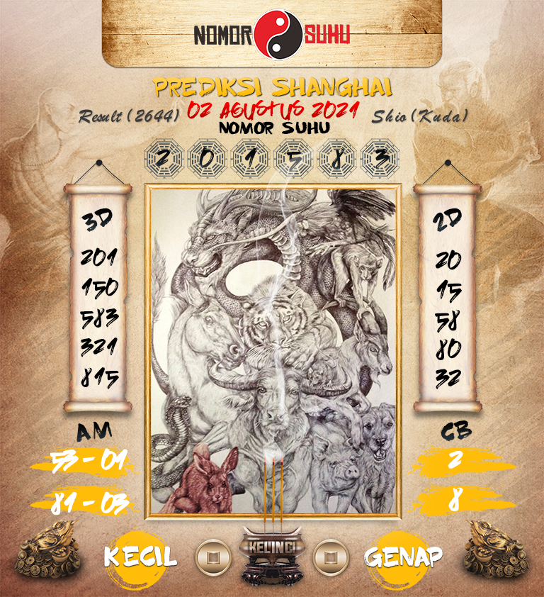 Prediction of the temperature of the Shanghai Togel Poetry August 2, 2021 Monday