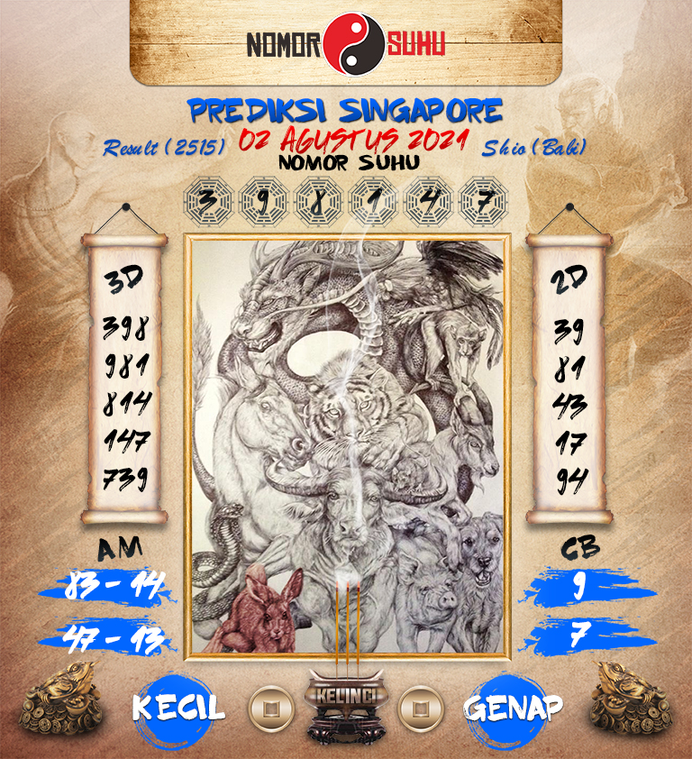 Singapore Togel Temperature Forecast Poetry August 2, 2021 Monday