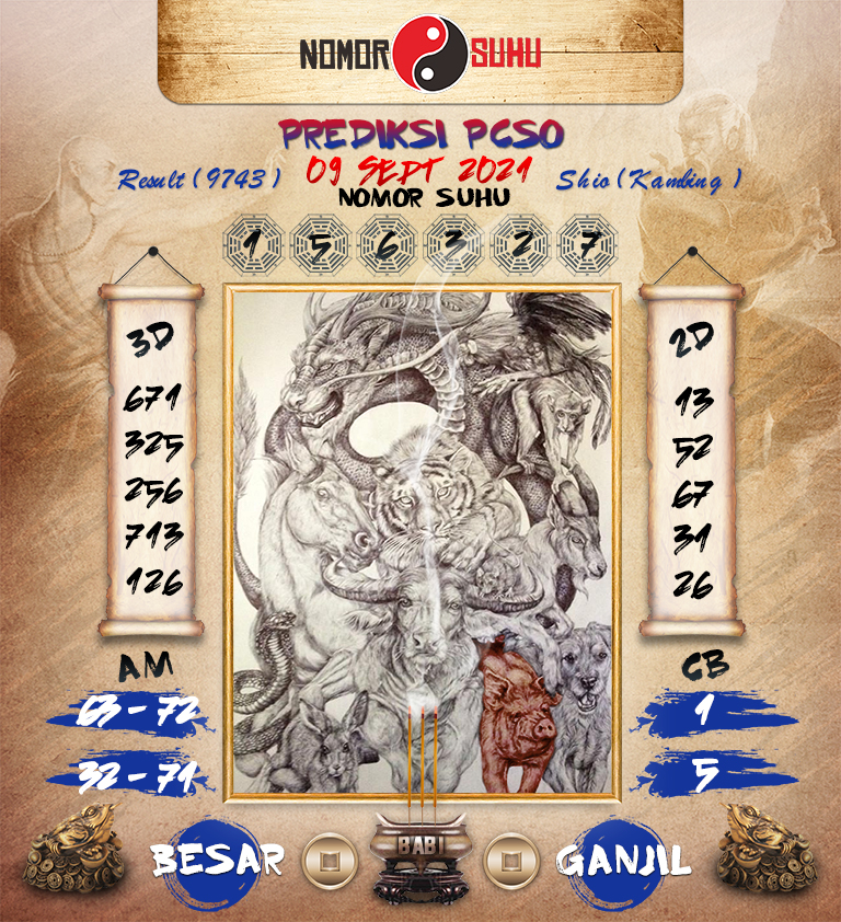 PCSO Togel Temperature Forecast Poetry September 9, 2021 Thursday – Predictions